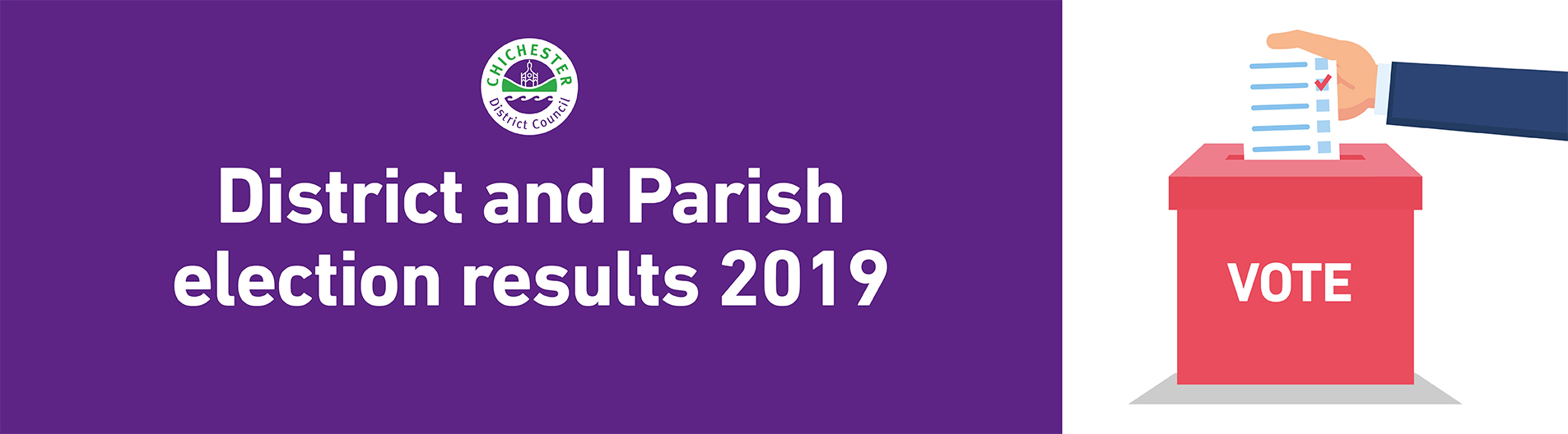 District and Parish Election Results 2019
