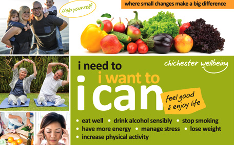 I need to, I want to, I can health banner