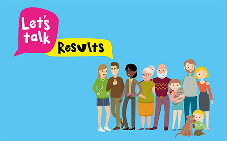 Let's Talk results graphic